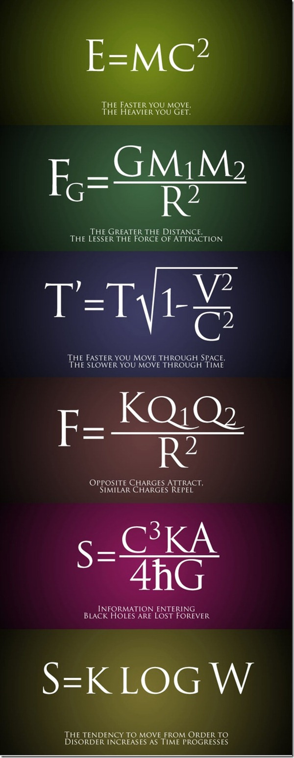 physics math formulas, words of wisdom