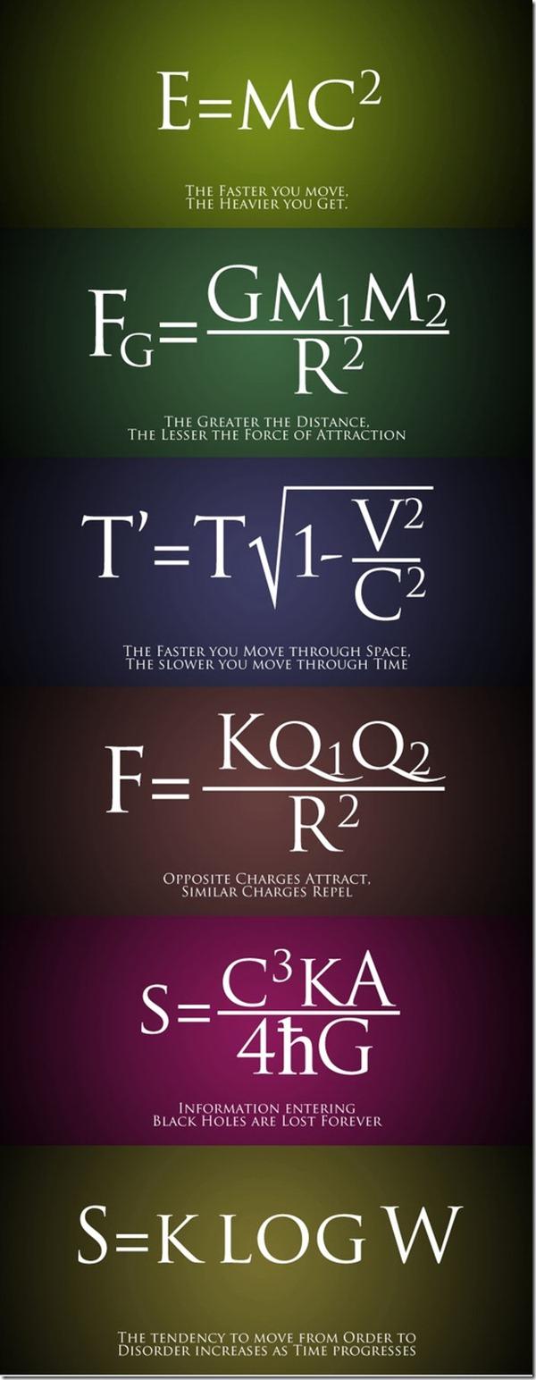 physics math formulas, words of wisdom